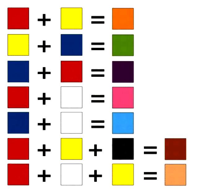 Как смешать цвета